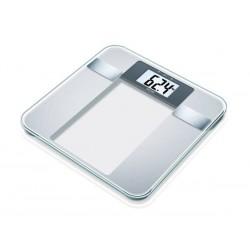 Pèse Personne...